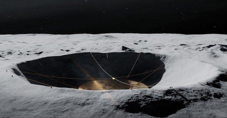 Telescopio de radio del cráter de la luna