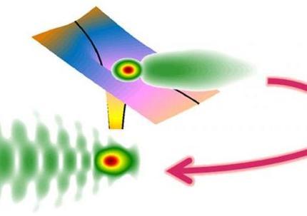 Dinámica de decodificación de electrones