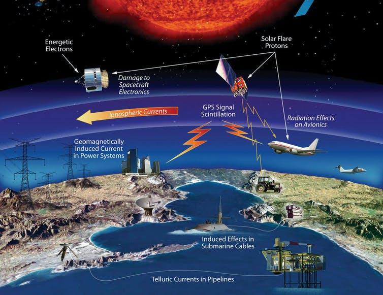 La tecnología y la infraestructura se ven afectadas por los fenómenos meteorológicos espaciales.  NASA