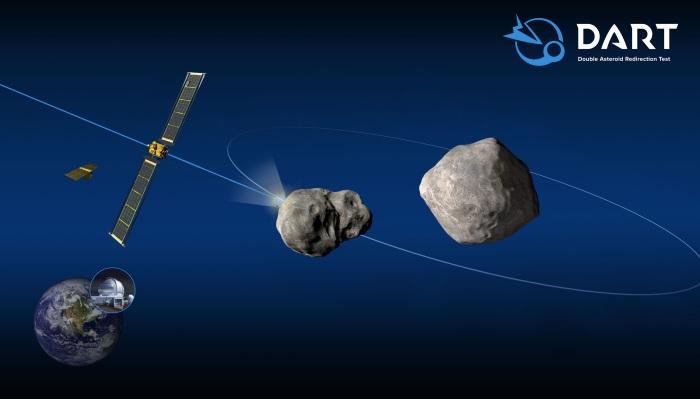 lanzamientos de la misión de estilo Armageddon' asteroide de deflexión de la NASA en noviembre - TechCrunch